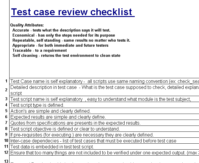 Test case review checklist software testing and qa for Testing procedures template